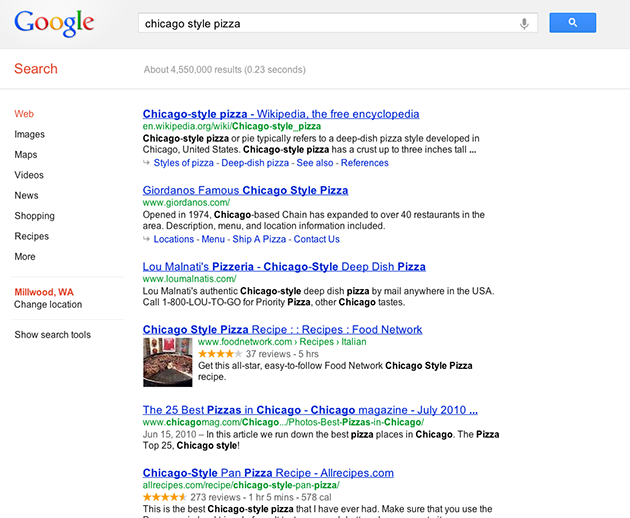 Google National Search with no Regional Search Term